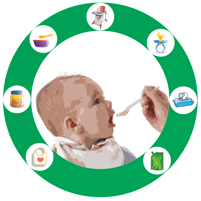 Introducing Solids to Babies Guide