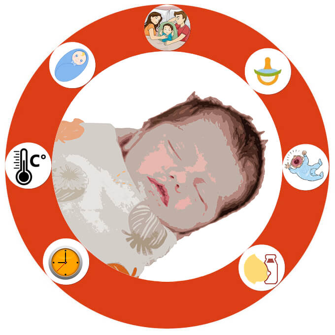 Newborn Sleep Routine Guide
